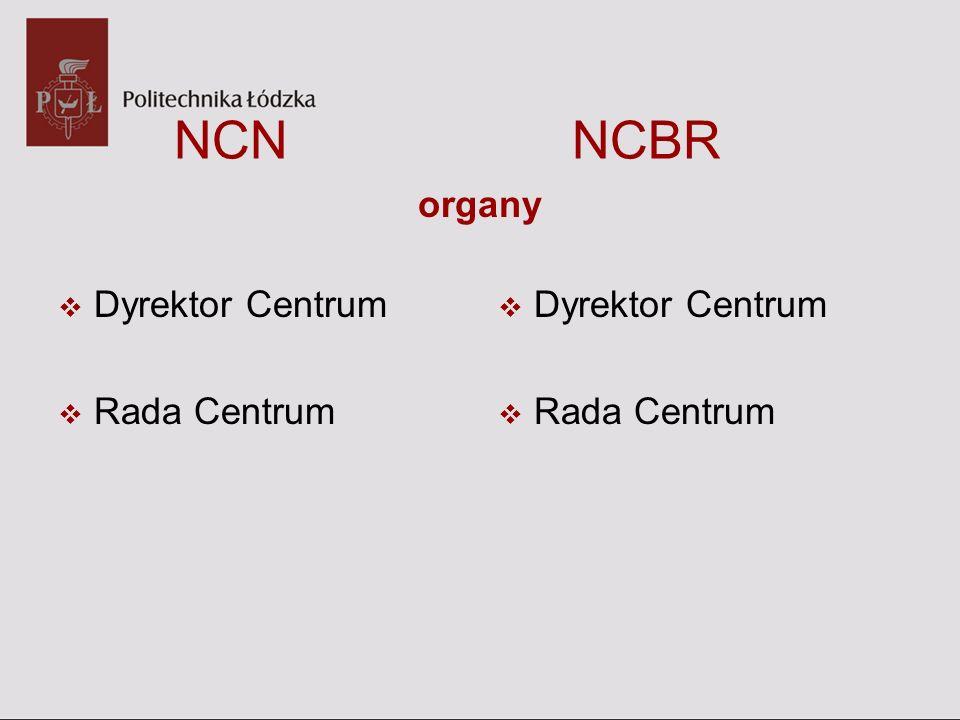 NCN NCBR Dyrektor Centrum Rada Centrum Dyrektor Centrum Rada Centrum organy
