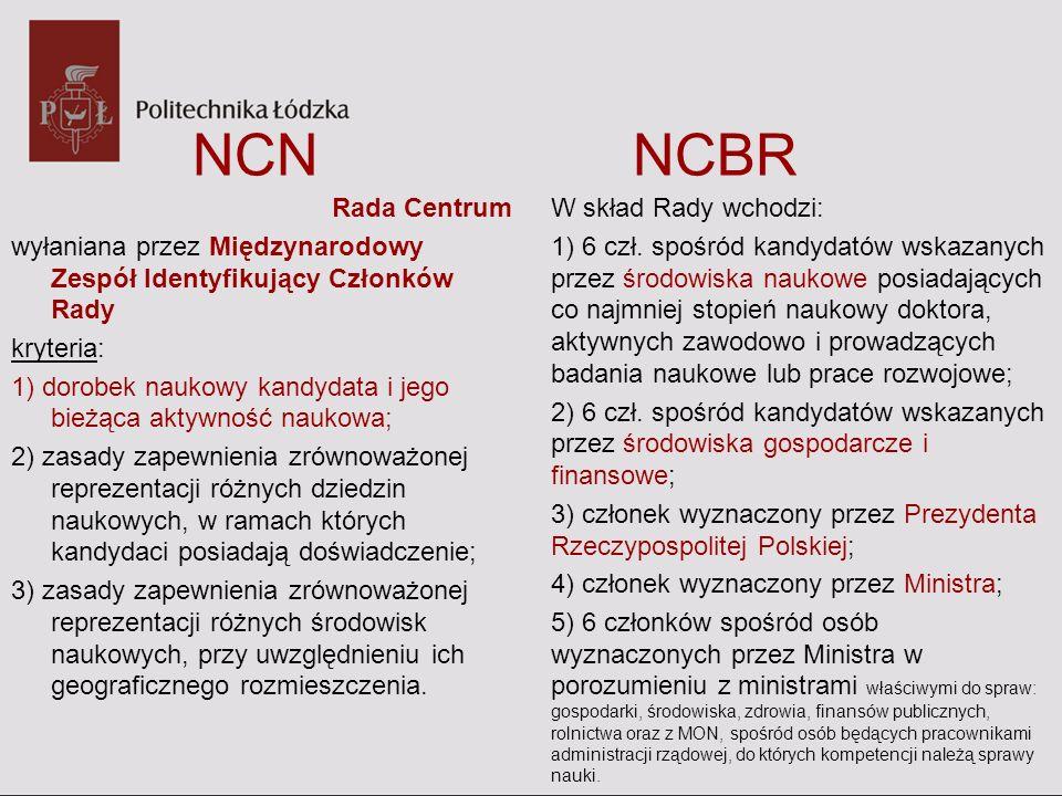 NCN NCBR Rada Centrum wyłaniana przez Międzynarodowy Zespół Identyfikujący Członków Rady kryteria: 1) dorobek naukowy kandydata i jego bieżąca aktywno