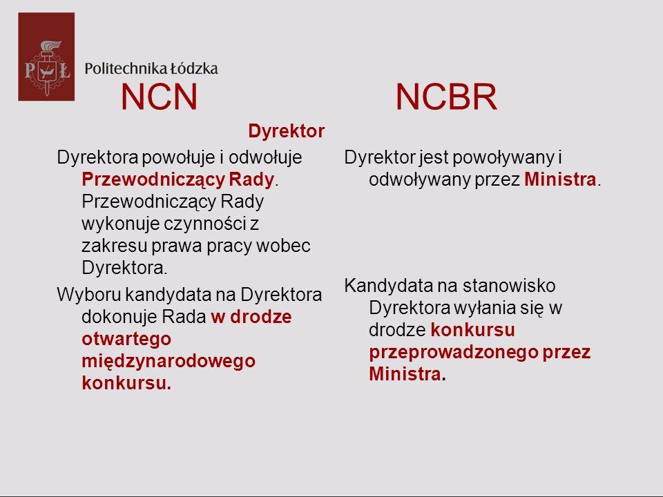 NCN NCBR Dyrektor Dyrektora powołuje i odwołuje Przewodniczący Rady. Przewodniczący Rady wykonuje czynności z zakresu prawa pracy wobec Dyrektora. Wyb