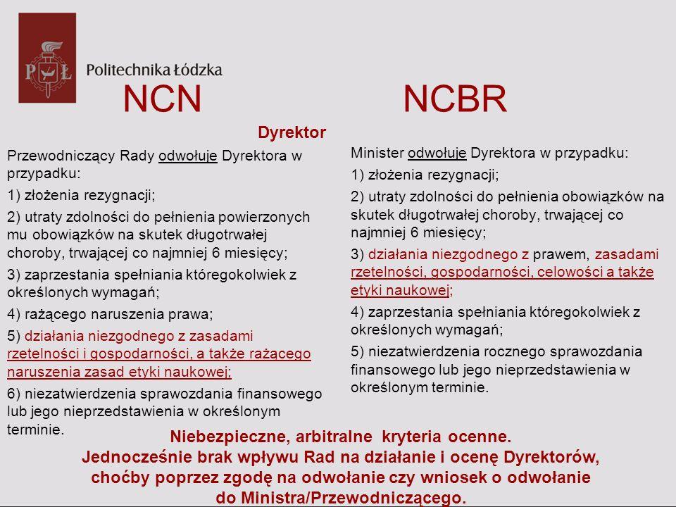 NCN NCBR Dyrektor Przewodniczący Rady odwołuje Dyrektora w przypadku: 1) złożenia rezygnacji; 2) utraty zdolności do pełnienia powierzonych mu obowiąz