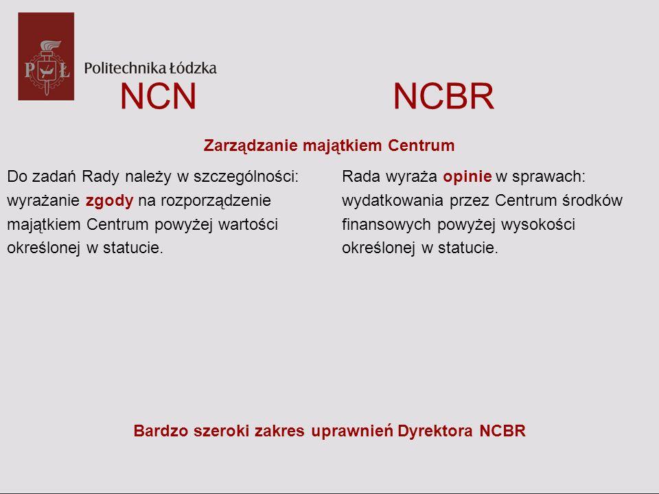 NCN NCBR Do zadań Rady należy w szczególności: wyrażanie zgody na rozporządzenie majątkiem Centrum powyżej wartości określonej w statucie. Rada wyraża