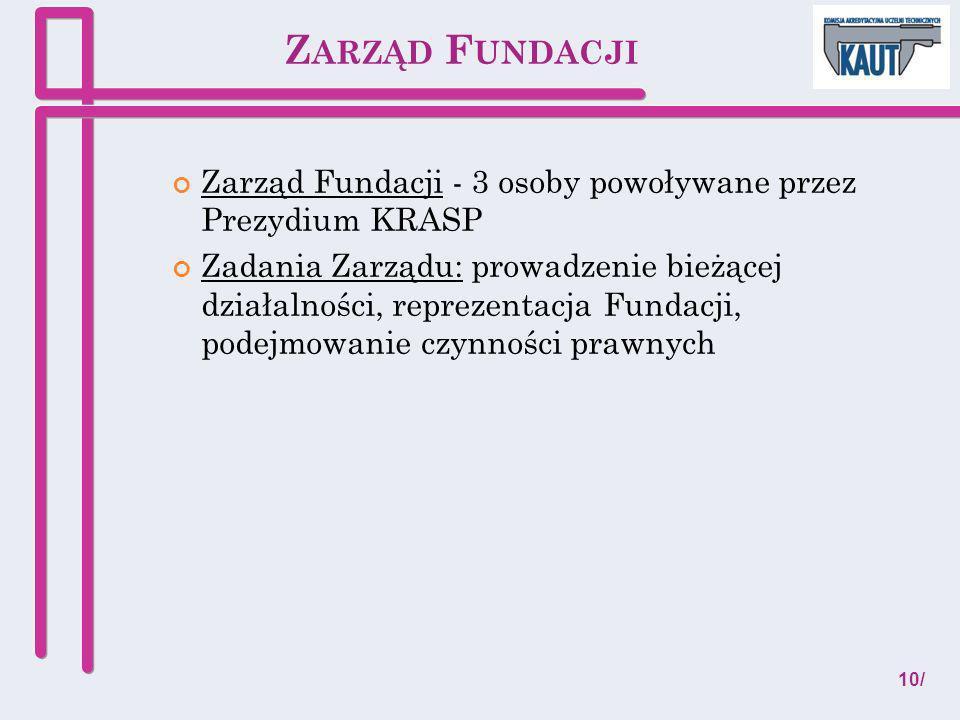 Z ARZĄD F UNDACJI Zarząd Fundacji - 3 osoby powoływane przez Prezydium KRASP Zadania Zarządu: prowadzenie bieżącej działalności, reprezentacja Fundacj