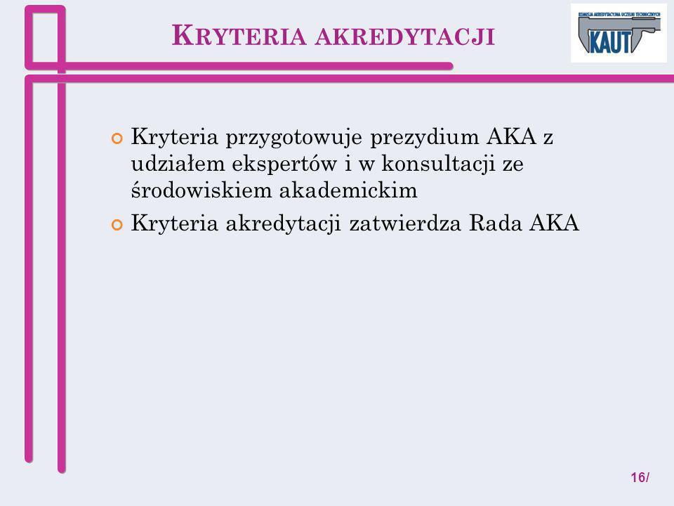 K RYTERIA AKREDYTACJI Kryteria przygotowuje prezydium AKA z udziałem ekspertów i w konsultacji ze środowiskiem akademickim Kryteria akredytacji zatwie