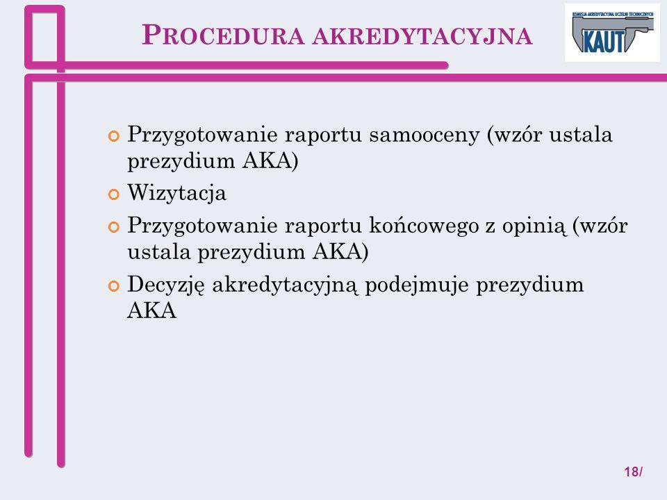 P ROCEDURA AKREDYTACYJNA Przygotowanie raportu samooceny (wzór ustala prezydium AKA) Wizytacja Przygotowanie raportu końcowego z opinią (wzór ustala p