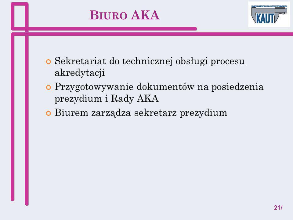 B IURO AKA Sekretariat do technicznej obsługi procesu akredytacji Przygotowywanie dokumentów na posiedzenia prezydium i Rady AKA Biurem zarządza sekre