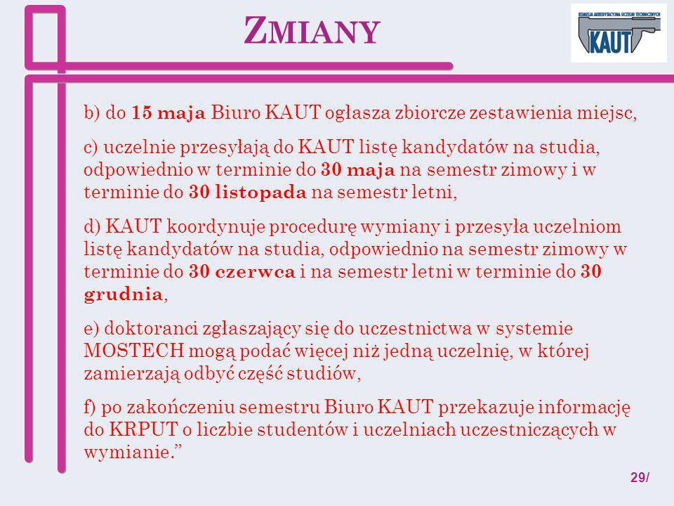 b) do 15 maja Biuro KAUT ogłasza zbiorcze zestawienia miejsc, c) uczelnie przesyłają do KAUT listę kandydatów na studia, odpowiednio w terminie do 30