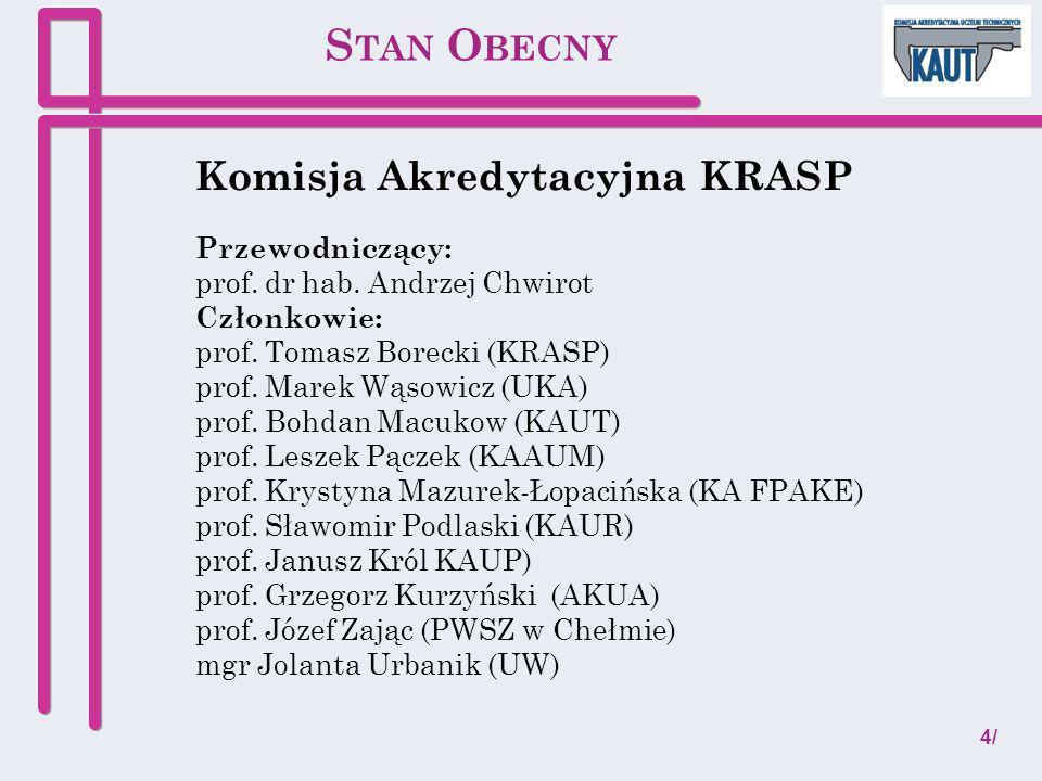 Komisja Akredytacyjna KRASP Przewodniczący: prof. dr hab. Andrzej Chwirot Członkowie: prof. Tomasz Borecki (KRASP) prof. Marek Wąsowicz (UKA) prof. Bo