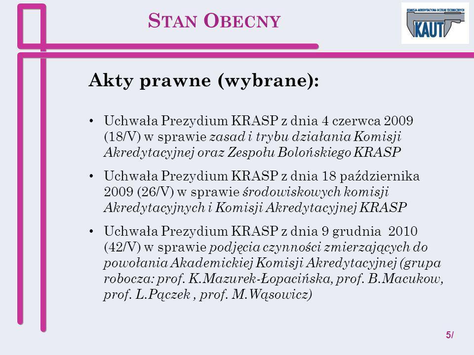 Akty prawne (wybrane): Uchwała Prezydium KRASP z dnia 4 czerwca 2009 (18/V) w sprawie zasad i trybu działania Komisji Akredytacyjnej oraz Zespołu Bolo