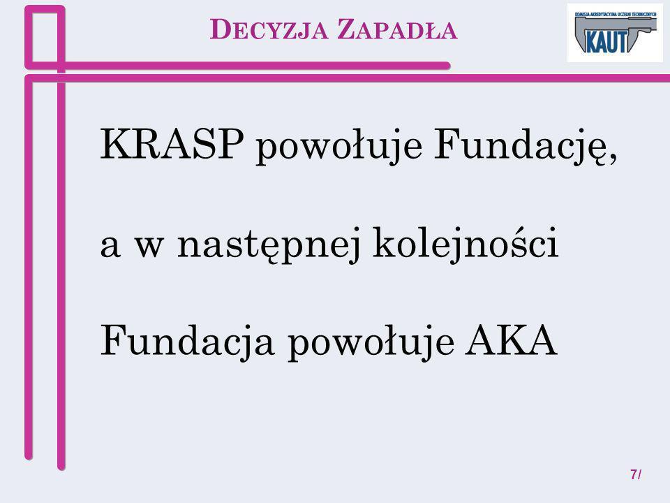 KRASP powołuje Fundację, a w następnej kolejności Fundacja powołuje AKA D ECYZJA Z APADŁA 7/7/