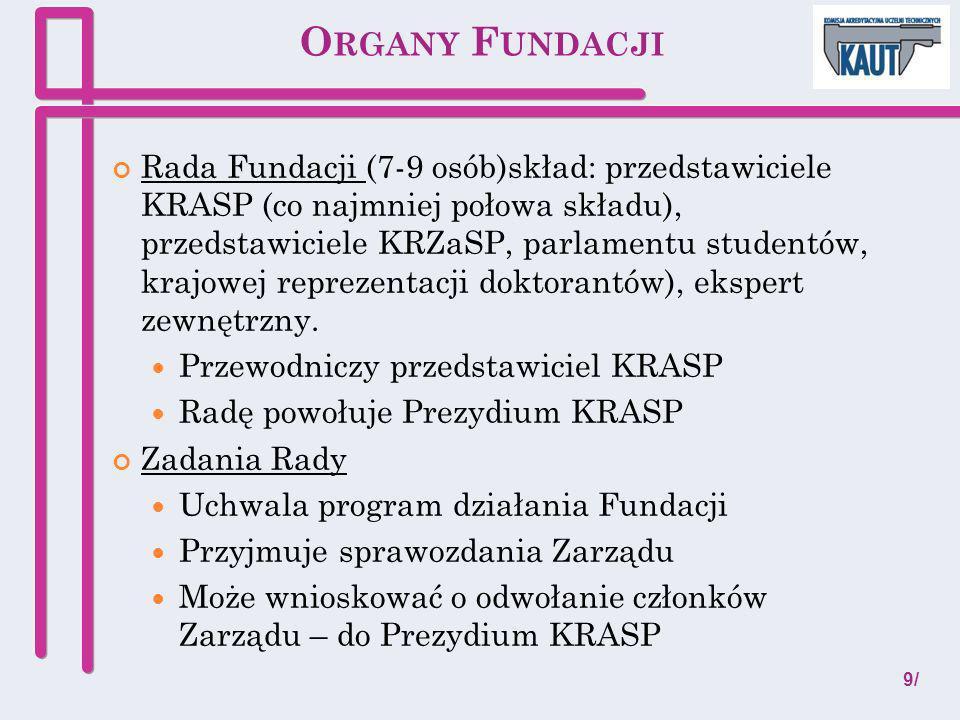O RGANY F UNDACJI Rada Fundacji (7-9 osób)skład: przedstawiciele KRASP (co najmniej połowa składu), przedstawiciele KRZaSP, parlamentu studentów, kraj