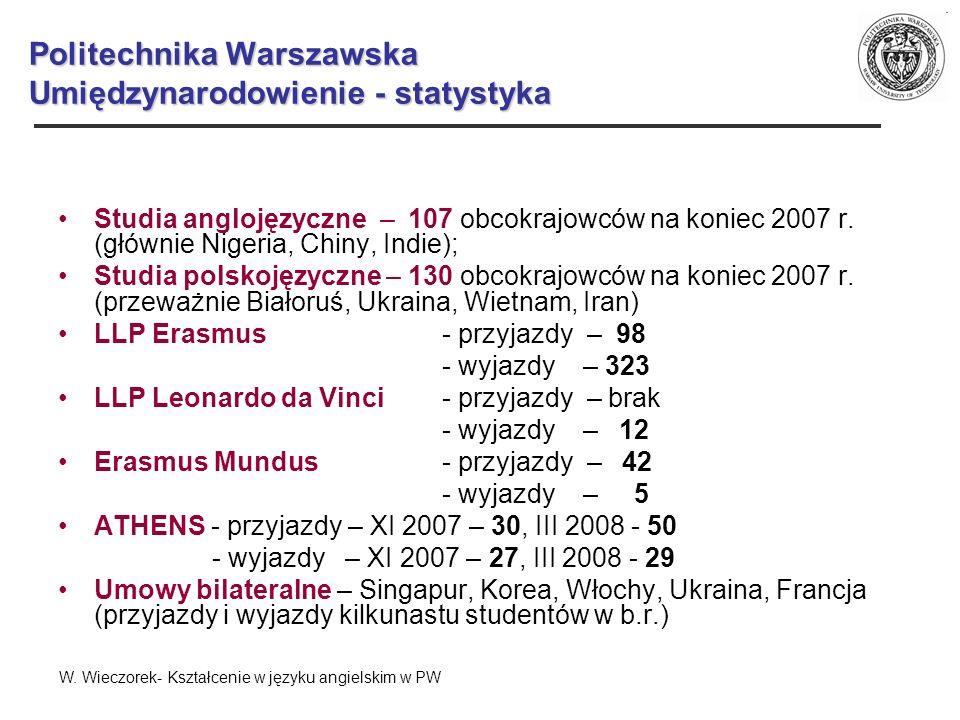 Politechnika Warszawska Umiędzynarodowienie - statystyka Studia anglojęzyczne – 107 obcokrajowców na koniec 2007 r. (głównie Nigeria, Chiny, Indie); S