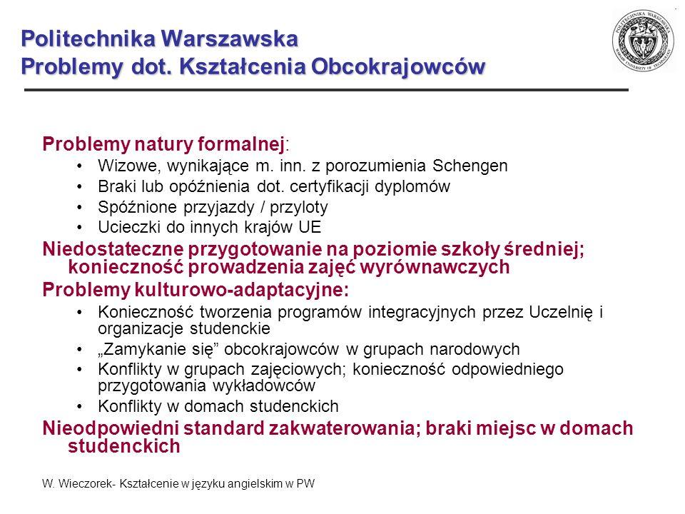 Politechnika Warszawska Problemy dot. Kształcenia Obcokrajowców Problemy natury formalnej: Wizowe, wynikające m. inn. z porozumienia Schengen Braki lu