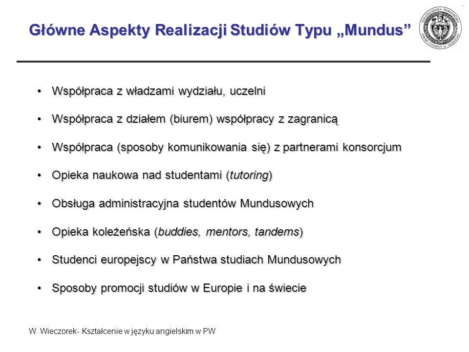 Główne Aspekty Realizacji Studiów Typu Mundus Porozumienie pomiędzy uczelniami, na podstawie którego jest realizowane wspólne kształceniePorozumienie pomiędzy uczelniami, na podstawie którego jest realizowane wspólne kształcenie Rekrutacja studentów na studia MundusoweRekrutacja studentów na studia Mundusowe Wizy – procedura uzyskiwanie polskiej wizyWizy – procedura uzyskiwanie polskiej wizy Ubezpieczenie studentów Mundusowych, obywateli krajów trzecich i opieka medyczna w PolsceUbezpieczenie studentów Mundusowych, obywateli krajów trzecich i opieka medyczna w Polsce Dokumentacja prowadzona w teczce studenta, potrzebna do wydania polskiego dyplomu ukończenia studiów (na określonym kierunku)Dokumentacja prowadzona w teczce studenta, potrzebna do wydania polskiego dyplomu ukończenia studiów (na określonym kierunku) W.
