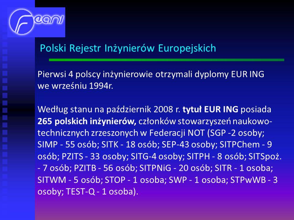 Pierwsi 4 polscy inżynierowie otrzymali dyplomy EUR ING we wrześniu 1994r.