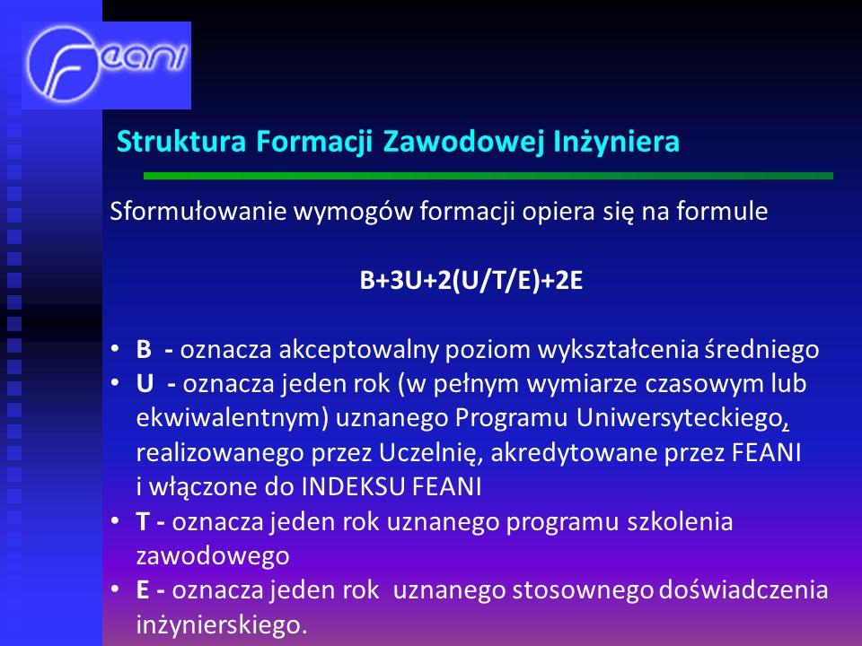 Struktura Formacji Zawodowej Inżyniera Sformułowanie wymogów formacji opiera się na formule B+3U+2(U/T/E)+2E B - oznacza akceptowalny poziom wykształcenia średniego U - oznacza jeden rok (w pełnym wymiarze czasowym lub ekwiwalentnym) uznanego Programu Uniwersyteckiego, realizowanego przez Uczelnię, akredytowane przez FEANI i włączone do INDEKSU FEANI T - oznacza jeden rok uznanego programu szkolenia zawodowego E - oznacza jeden rok uznanego stosownego doświadczenia inżynierskiego.