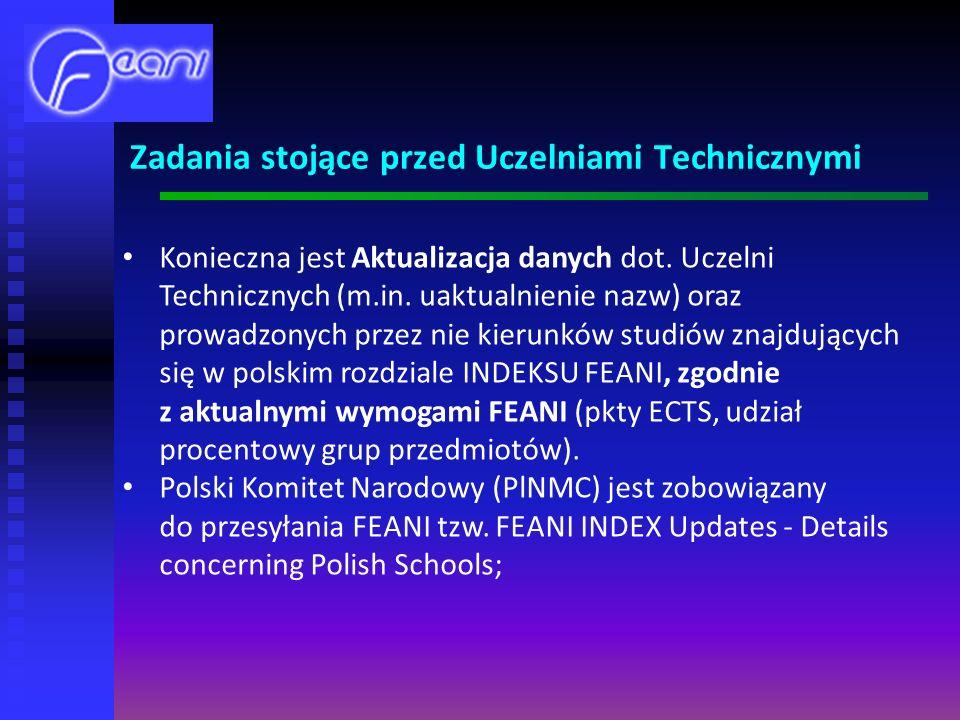 Zadania stojące przed Uczelniami Technicznymi Konieczna jest Aktualizacja danych dot.