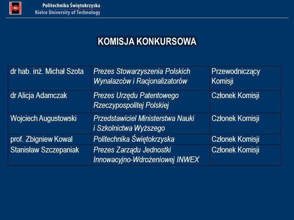 dr hab. inż. Michał Szota Prezes Stowarzyszenia Polskich Wynalazców i Racjonalizatorów Przewodniczący Komisji dr Alicja Adamczak Prezes Urzędu Patento