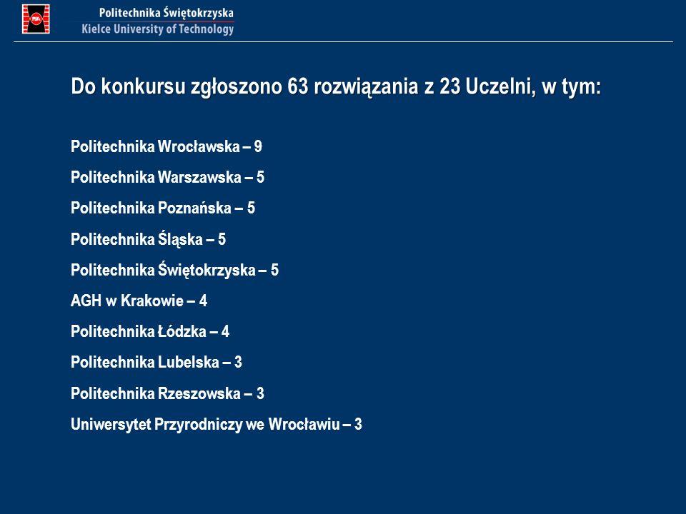 Politechnika Wrocławska – 9 Politechnika Warszawska – 5 Politechnika Poznańska – 5 Politechnika Śląska – 5 Politechnika Świętokrzyska – 5 AGH w Krakow