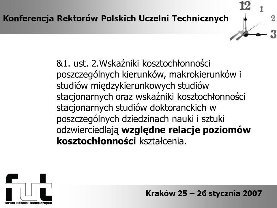 Konferencja Rektorów Polskich Uczelni Technicznych &1.