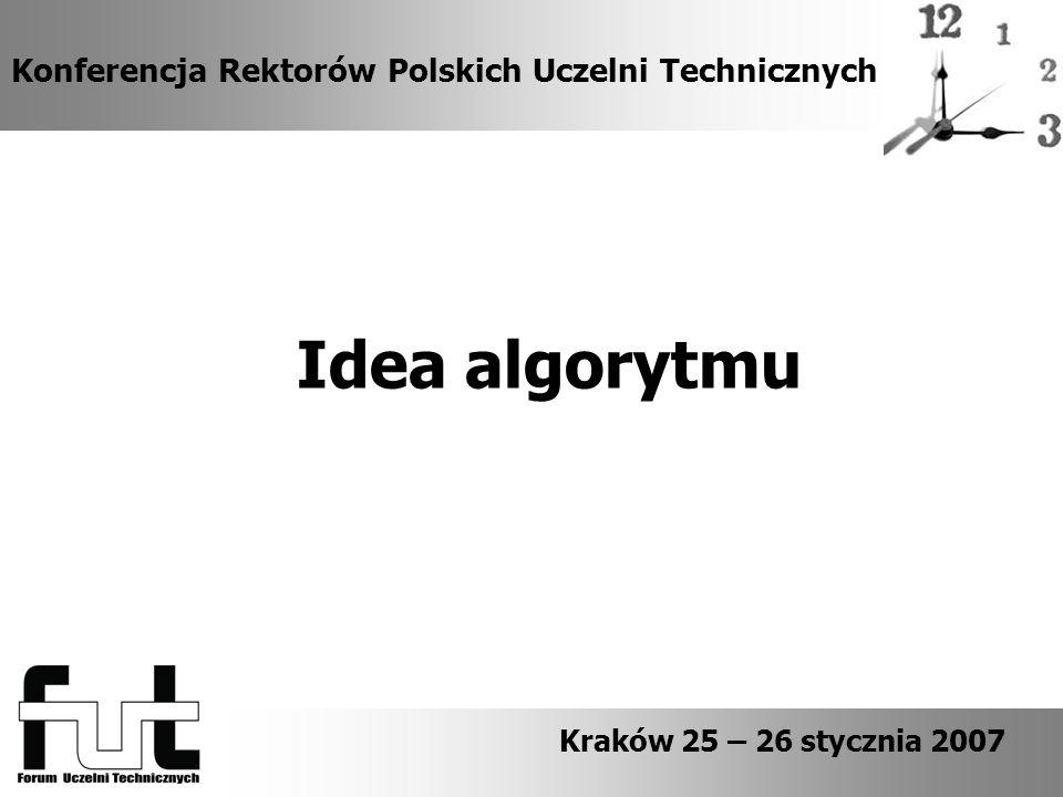 Konferencja Rektorów Polskich Uczelni Technicznych Jak interpretować względne relacje poziomów kosztochłonności.