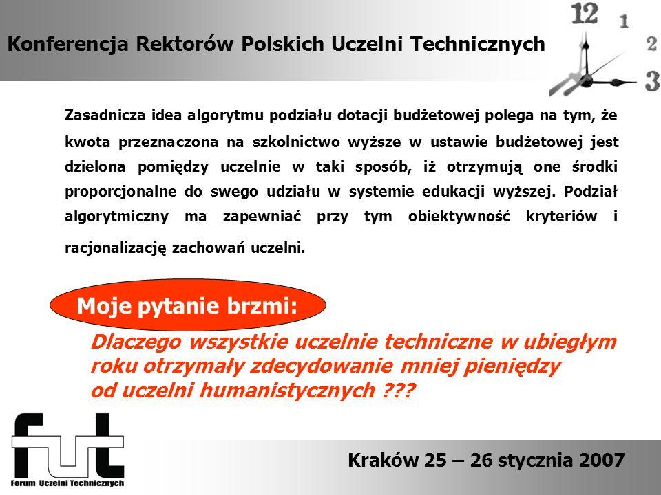Konferencja Rektorów Polskich Uczelni Technicznych Zasadnicza idea algorytmu podziału dotacji budżetowej polega na tym, że kwota przeznaczona na szkolnictwo wyższe w ustawie budżetowej jest dzielona pomiędzy uczelnie w taki sposób, iż otrzymują one środki proporcjonalne do swego udziału w systemie edukacji wyższej.