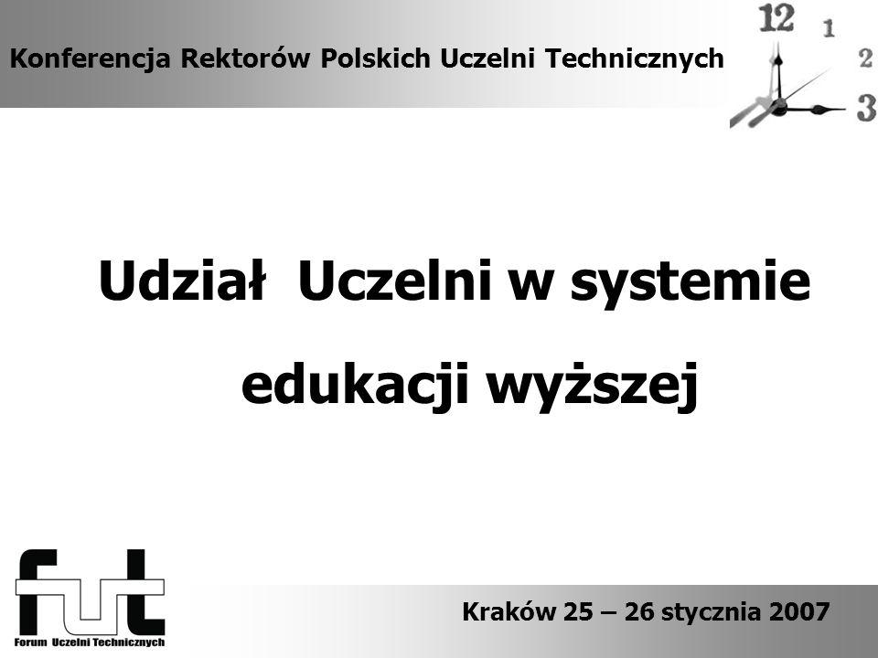Konferencja Rektorów Polskich Uczelni Technicznych Podział wskaźników kosztochłonności dla makrokierunków nie jest odpowiedni.