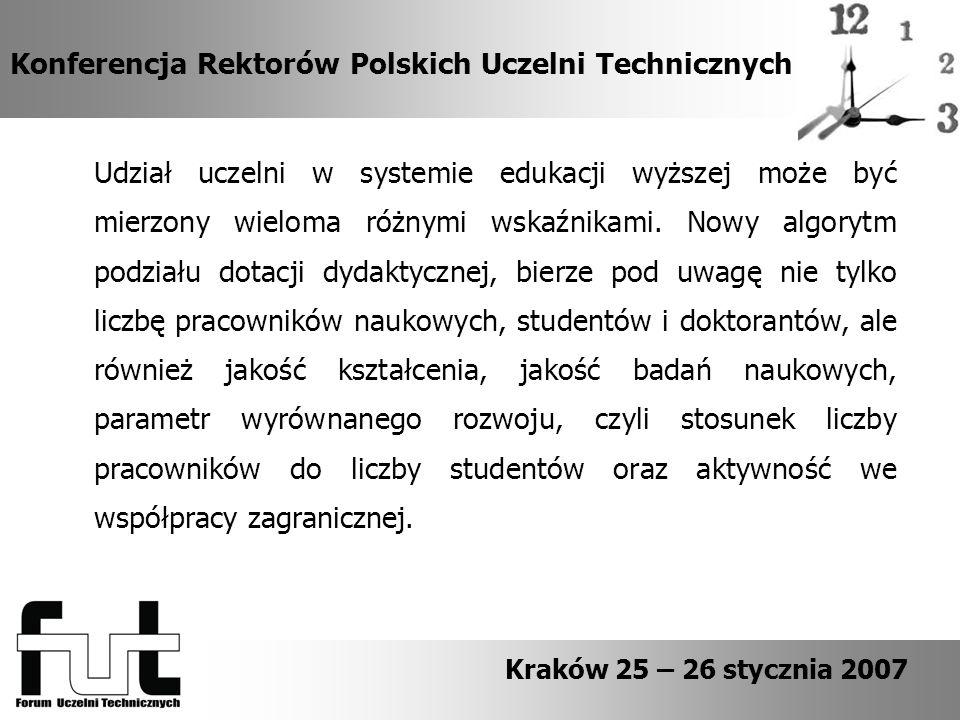 Konferencja Rektorów Polskich Uczelni Technicznych Udział uczelni w systemie edukacji wyższej może być mierzony wieloma różnymi wskaźnikami.