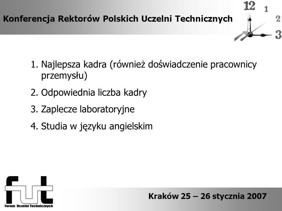 Konferencja Rektorów Polskich Uczelni Technicznych Kraków 25 – 26 stycznia 2007 1.Najlepsza kadra (również doświadczenie pracownicy przemysłu) 2.Odpowiednia liczba kadry 3.Zaplecze laboratoryjne 4.Studia w języku angielskim