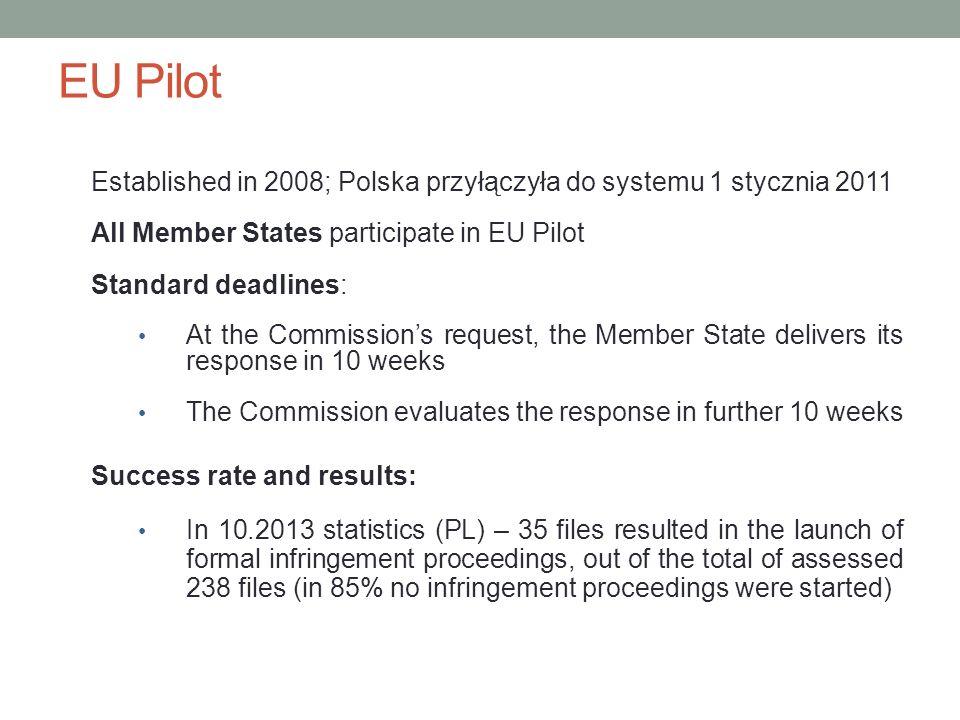 EU Pilot Established in 2008; Polska przyłączyła do systemu 1 stycznia 2011 All Member States participate in EU Pilot Standard deadlines: At the Commi