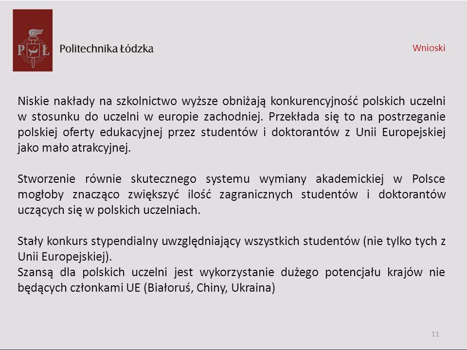 Niskie nakłady na szkolnictwo wyższe obniżają konkurencyjność polskich uczelni w stosunku do uczelni w europie zachodniej. Przekłada się to na postrze