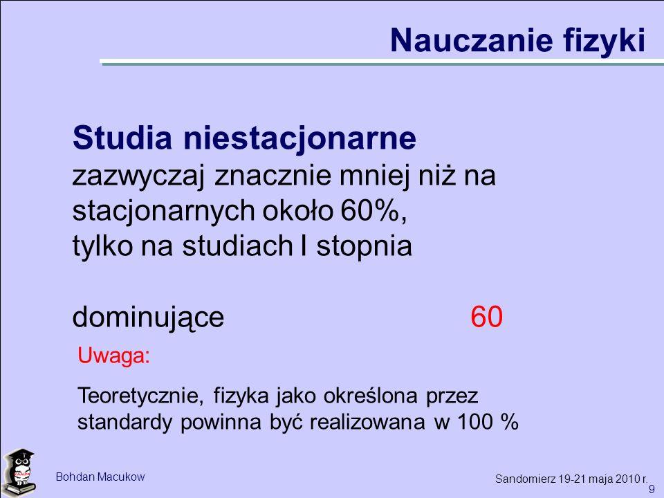 10 Bohdan Macukow Sandomierz 19-21 maja 2010 r.