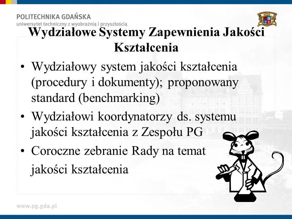 Wydziałowe Systemy Zapewnienia Jakości Kształcenia Wydziałowy system jakości kształcenia (procedury i dokumenty); proponowany standard (benchmarking) Wydziałowi koordynatorzy ds.