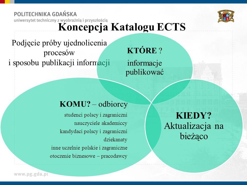 Koncepcja Katalogu ECTS Podjęcie próby ujednolicenia procesów i sposobu publikacji informacji KTÓRE ? informacje publikować KOMU? – odbiorcy studenci