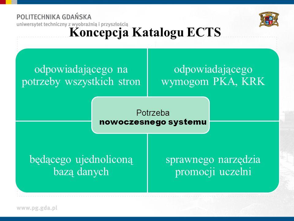 Koncepcja Katalogu ECTS sprawnego narzędzia promocji uczelni będącego ujednoliconą bazą danych odpowiadającego wymogom PKA, KRK odpowiadającego na potrzeby wszystkich stron Potrzeba nowoczesnego systemu