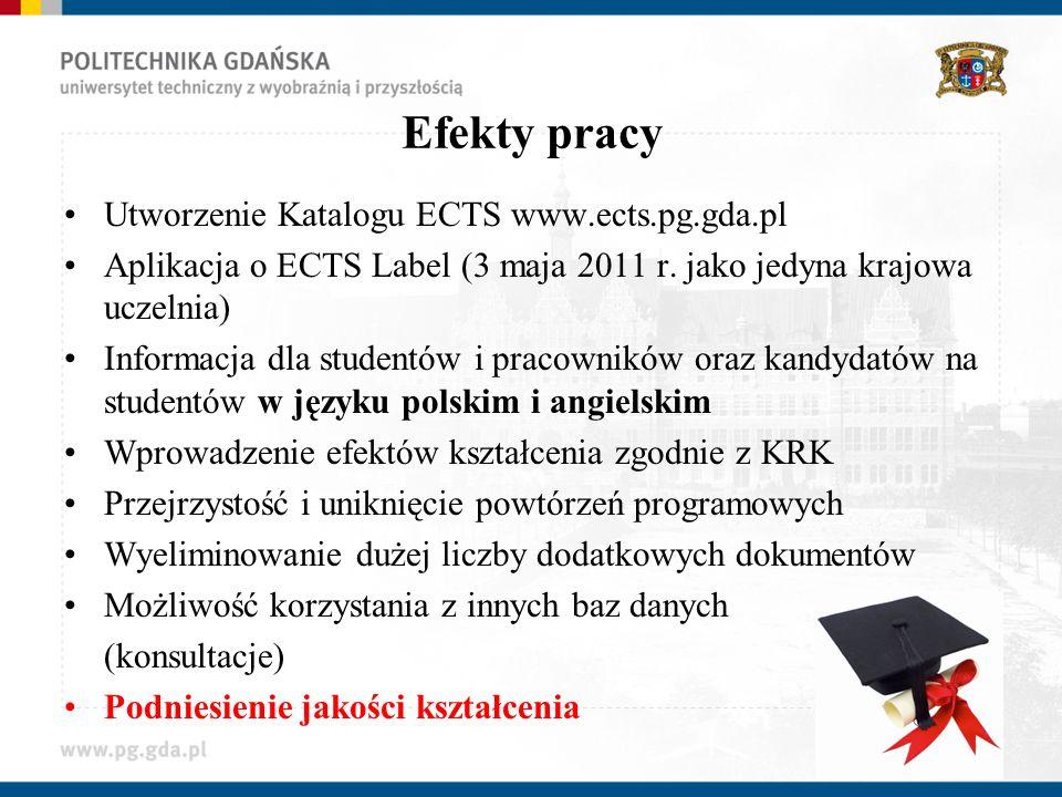 Efekty pracy Utworzenie Katalogu ECTS www.ects.pg.gda.pl Aplikacja o ECTS Label (3 maja 2011 r. jako jedyna krajowa uczelnia) Informacja dla studentów