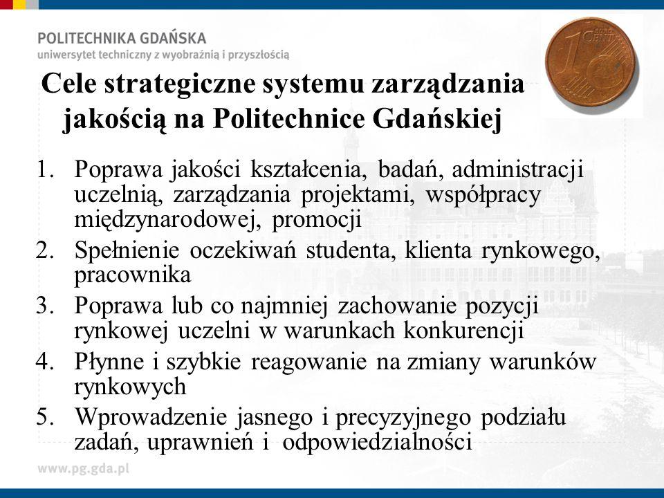 Cele strategiczne systemu zarządzania jakością na Politechnice Gdańskiej 1.Poprawa jakości kształcenia, badań, administracji uczelnią, zarządzania projektami, współpracy międzynarodowej, promocji 2.Spełnienie oczekiwań studenta, klienta rynkowego, pracownika 3.Poprawa lub co najmniej zachowanie pozycji rynkowej uczelni w warunkach konkurencji 4.Płynne i szybkie reagowanie na zmiany warunków rynkowych 5.Wprowadzenie jasnego i precyzyjnego podziału zadań, uprawnień i odpowiedzialności