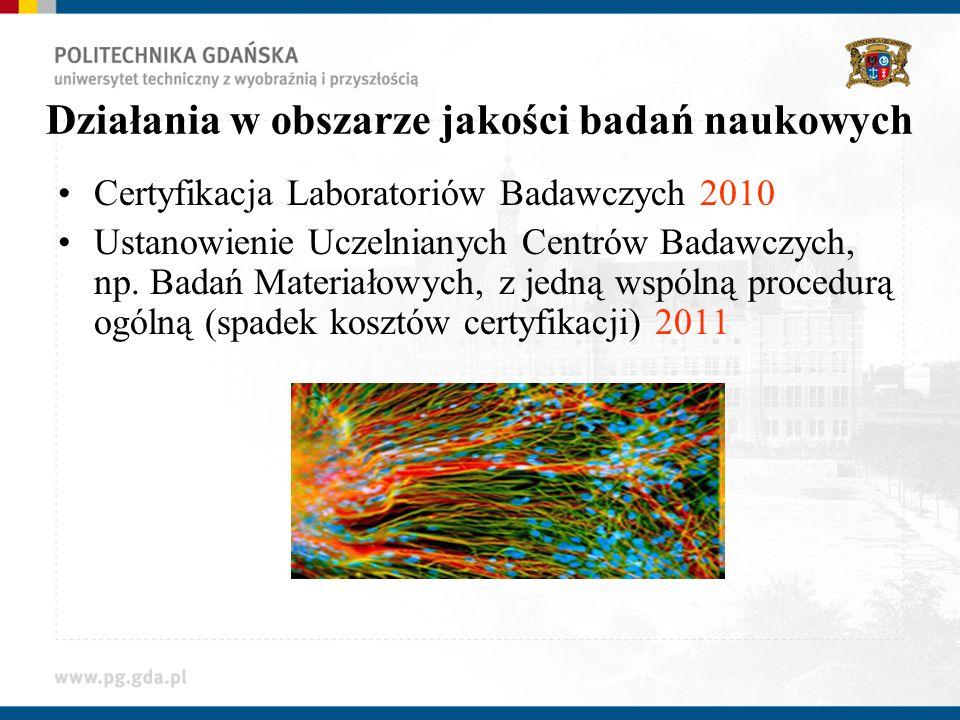 Działania w obszarze jakości badań naukowych Certyfikacja Laboratoriów Badawczych 2010 Ustanowienie Uczelnianych Centrów Badawczych, np. Badań Materia