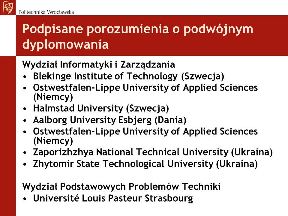 Podpisane porozumienia o podwójnym dyplomowania Wydział Informatyki i Zarządzania Blekinge Institute of Technology (Szwecja) Ostwestfalen-Lippe Univer