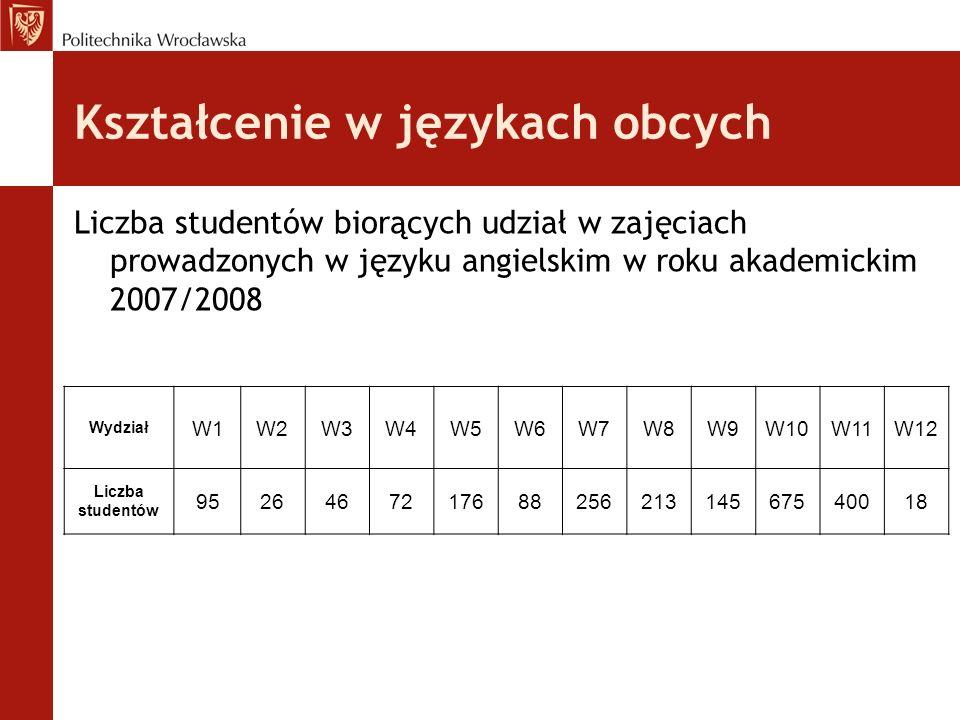 Kształcenie w językach obcych Liczba studentów biorących udział w zajęciach prowadzonych w języku angielskim w roku akademickim 2007/2008 Wydział W1W2