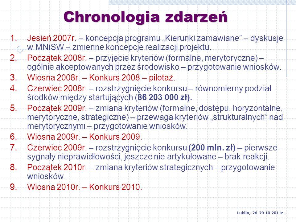 Chronologia zdarzeń 1. Jesień 2007r. – koncepcja programu Kierunki zamawiane – dyskusje w MNiSW – zmienne koncepcje realizacji projektu. 2. Początek 2