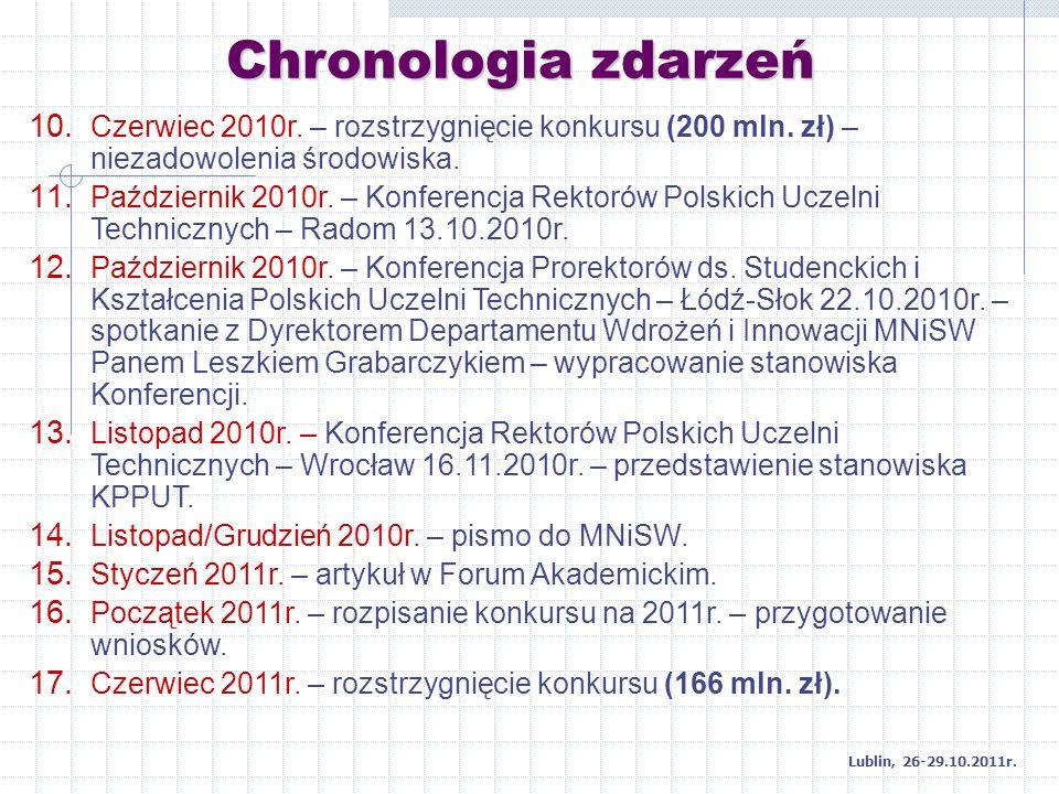 Chronologia zdarzeń 10. Czerwiec 2010r. – rozstrzygnięcie konkursu (200 mln.