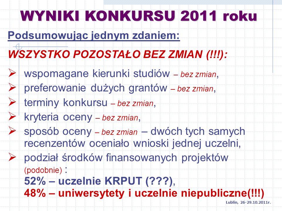 WYNIKI KONKURSU 2011 roku Podsumowując jednym zdaniem: WSZYSTKO POZOSTAŁO BEZ ZMIAN (!!!): wspomagane kierunki studiów – bez zmian, preferowanie dużyc