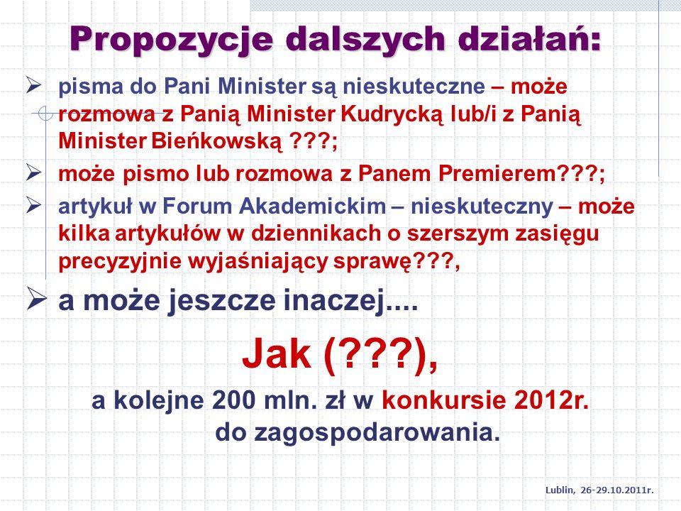 Propozycje dalszych działań: pisma do Pani Minister są nieskuteczne – może rozmowa z Panią Minister Kudrycką lub/i z Panią Minister Bieńkowską ???; mo