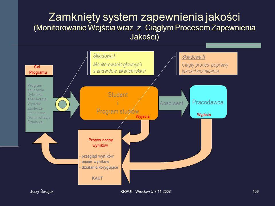 Zamknięty system zapewnienia jakości (Monitorowanie Wejścia wraz z Ciągłym Procesem Zapewnienia Jakości) Student i Program studiów Absolwent Proces oc