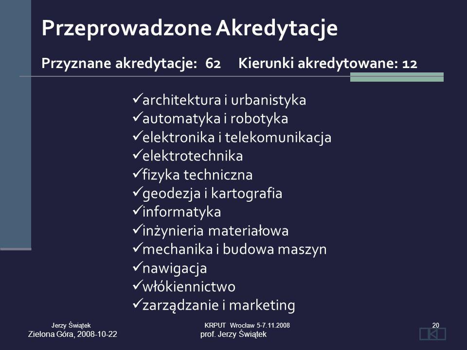 Przyznane akredytacje: 62Kierunki akredytowane: 12 architektura i urbanistyka automatyka i robotyka elektronika i telekomunikacja elektrotechnika fizy