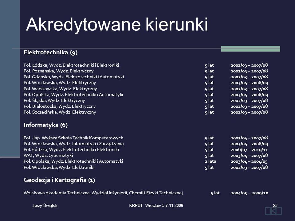 Elektrotechnika (9) Pol. Łódzka, Wydz. Elektrotechniki i Elektroniki 5 lat2002/03 – 2007/08 Pol. Poznańska, Wydz. Elektryczny5 lat2002/03 – 2007/08 Po