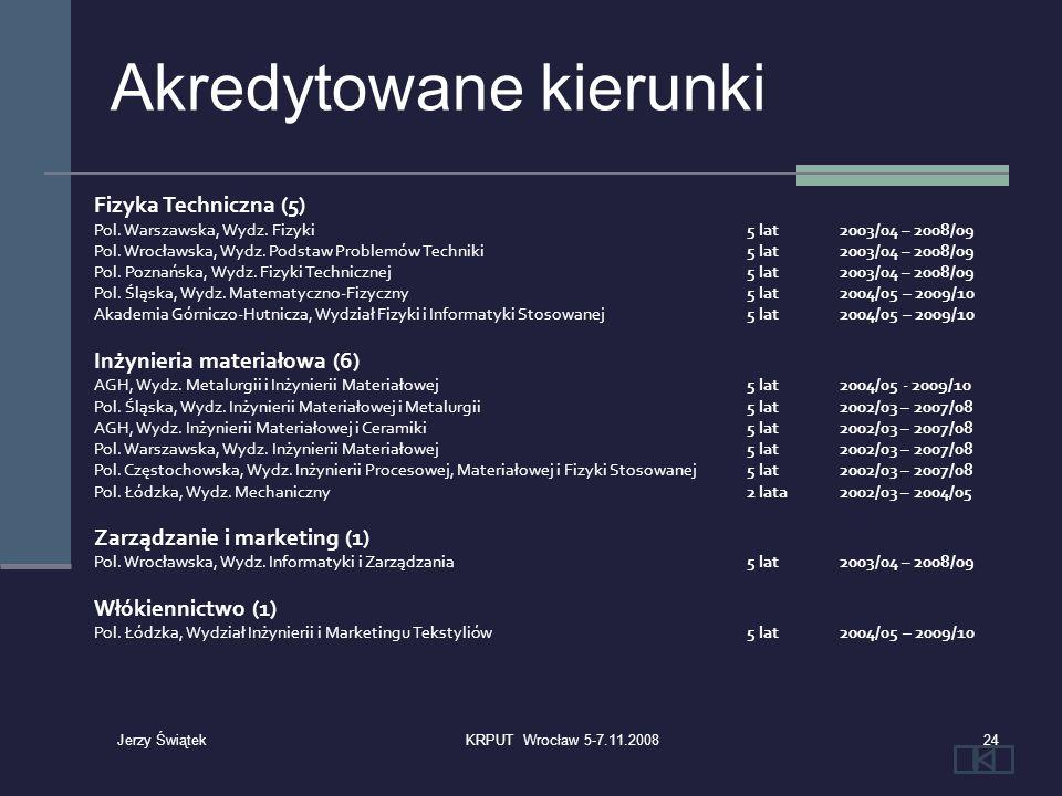Fizyka Techniczna (5) Pol. Warszawska, Wydz. Fizyki5 lat2003/04 – 2008/09 Pol. Wrocławska, Wydz. Podstaw Problemów Techniki5 lat2003/04 – 2008/09 Pol.