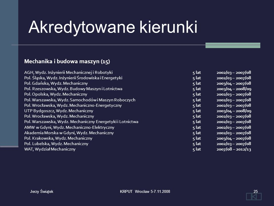 Mechanika i budowa maszyn (15) AGH, Wydz. Inżynierii Mechanicznej i Robotyki 5 lat2002/03 – 2007/08 Pol. Śląska, Wydz. Inżynierii Środowiska i Energet