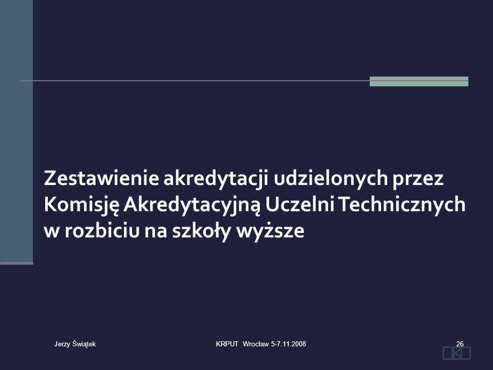 Zestawienie akredytacji udzielonych przez Komisję Akredytacyjną Uczelni Technicznych w rozbiciu na szkoły wyższe 26KRPUT Wrocław 5-7.11.2008 Jerzy Świ
