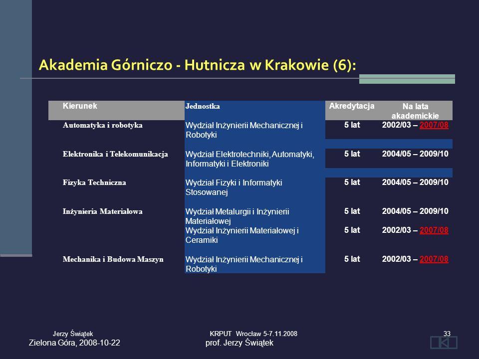 Zielona Góra, 2008-10-22prof. Jerzy Świątek Kierunek Jednostka AkredytacjaNa lata akademickie Automatyka i robotyka Wydział Inżynierii Mechanicznej i